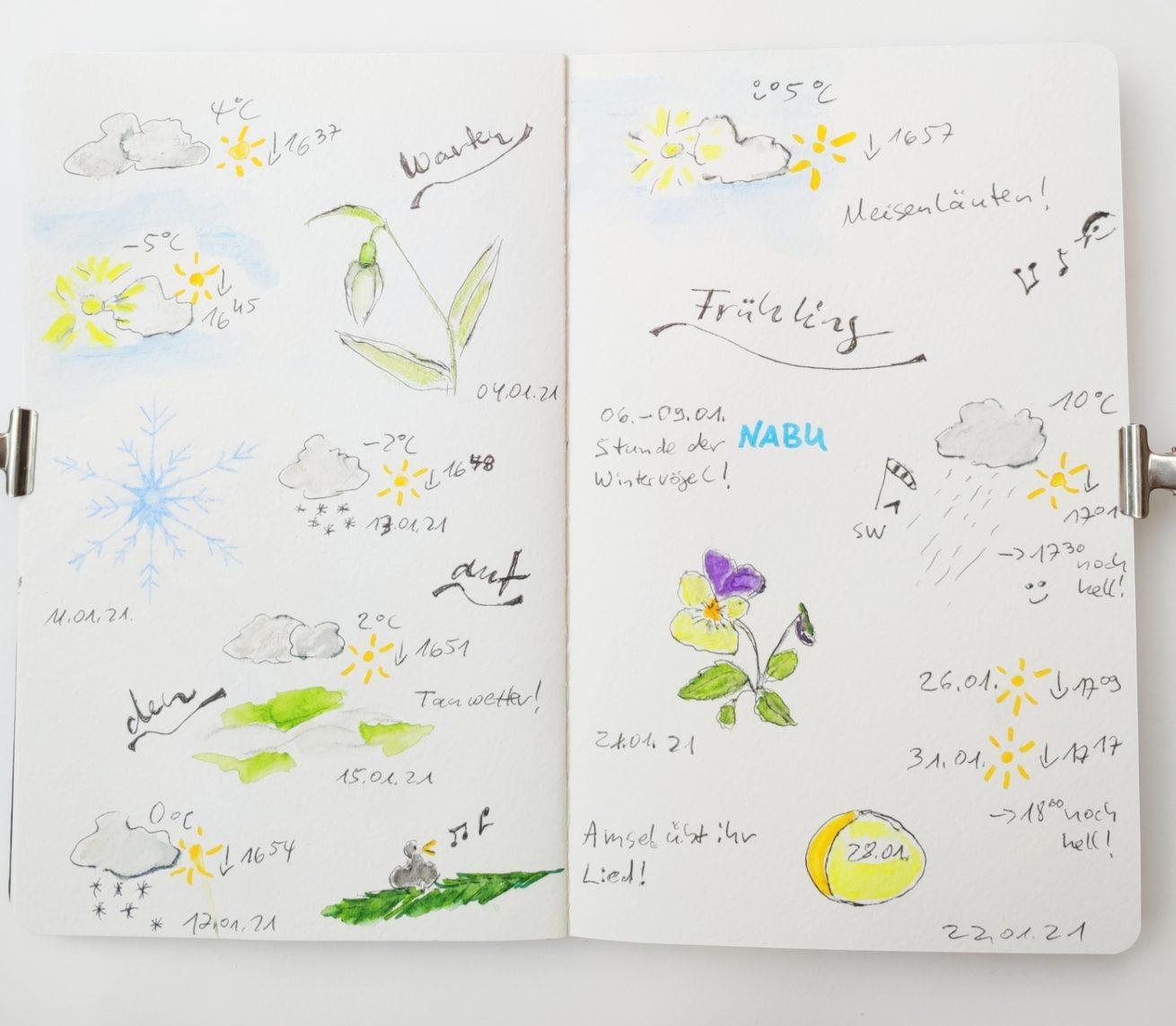 nature-journal-wetter-fruehling